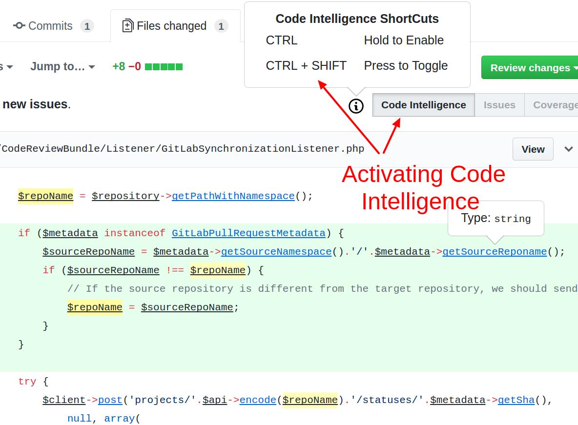 Viewing Code Intelligence